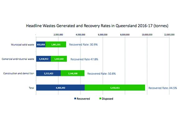Quantifying our contribution: WRIQ