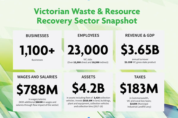 Quantifying the Victorian contribution